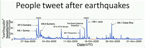earthquake twitter freaked out tweets after earthquakes help scientists wired