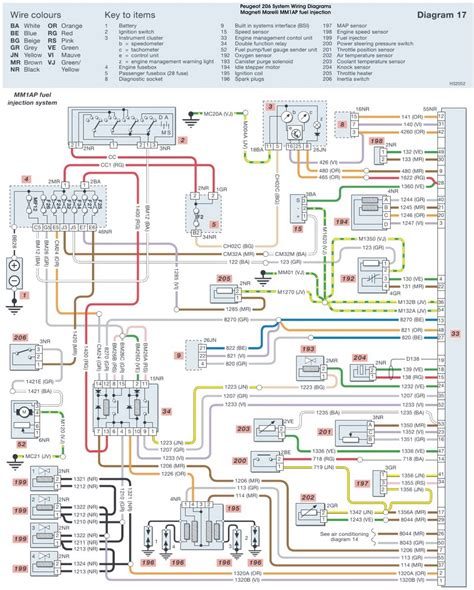 peugeot 307 hdi wiring diagram wiring diagram 2018