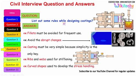 Questions For Mba Freshers With Answers by Civil Question And Answers For Freshers And