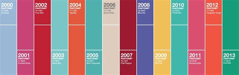 pantone colors of the year list pantone colors of past years 2000 2013 the naked