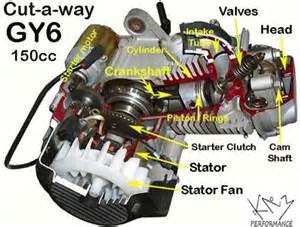 go kart performance how to gy6 motor help knm garage