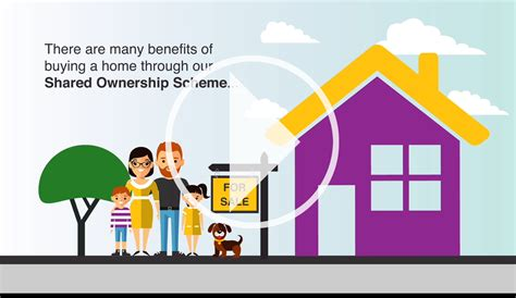 buying a house shared ownership what is shared ownership when buying a house 28 images shared ownership can help