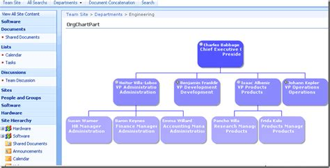 org chart website sharepoint org chart web part free organization charts