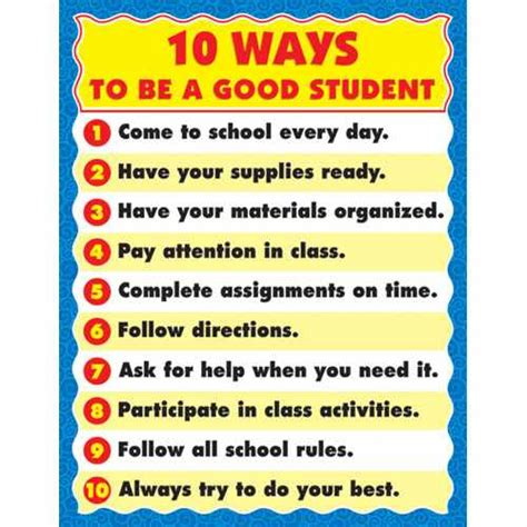 connect with your students how to build positive student relationships the 1 secret to effective classroom management needs focused teaching resource books qualities of a student
