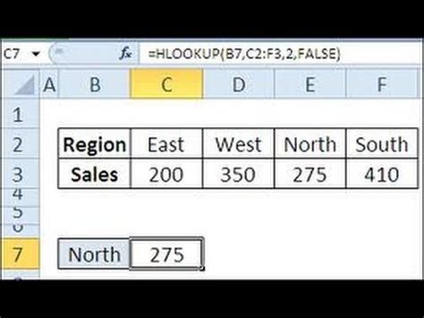 excel 2010 full tutorial youtube how to use hlookup function in excel 2010 video tutorial