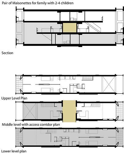 Living Kitchen Dining Open Floor Plan unite d habitation housing wiki