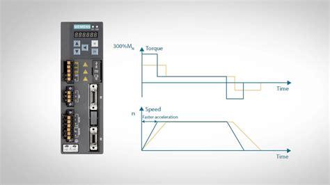 siemens servo motor wiring diagram efcaviation