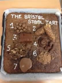 Bristol bristol stool scale and cakes on pinterest
