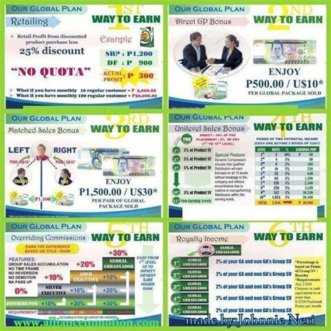 Earning Ways 7 Best Images About Ways To Earn Money On The