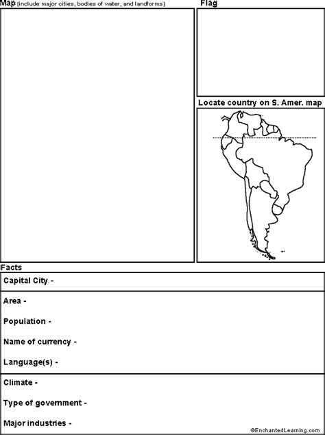 country report template middle school geography graphic organizer printouts enchantedlearning