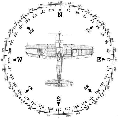 aircraft compass card template printable compass for all you real navigators