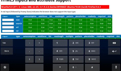 pattern number input html5 html5 input type number vs tel stack overflow