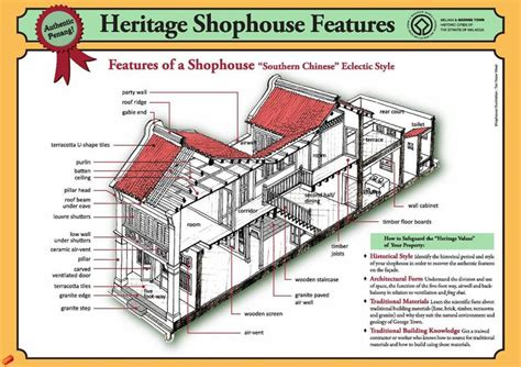1 world penang floor plan 1000 images about shophouse architecture on