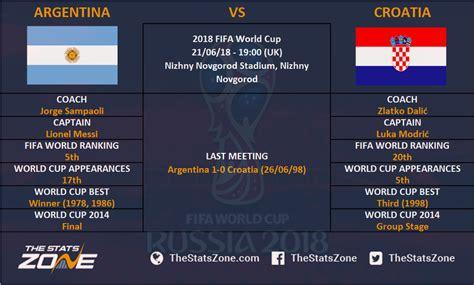2018 fifa world cup argentina vs croatia preview the
