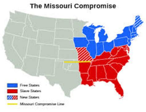 missouri compromise sectionalism sectionalism the civil war timeline timetoast timelines