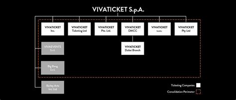 Vivaticket By Best Union Enta Became Vivaticket About Us Ticketing And Access