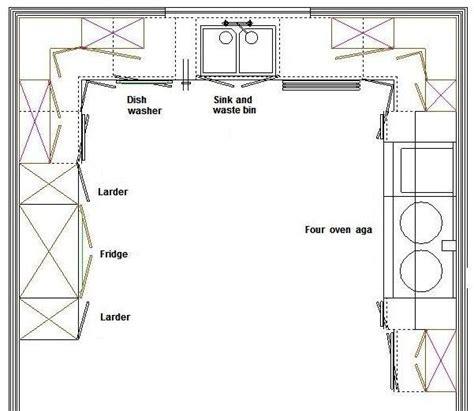 kitchen design templates 28 kitchen design layout template kitchen floor