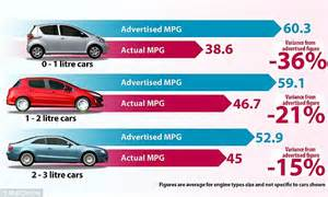 compact cars vs economy cars why a big car may be best when it comes to fuel economy