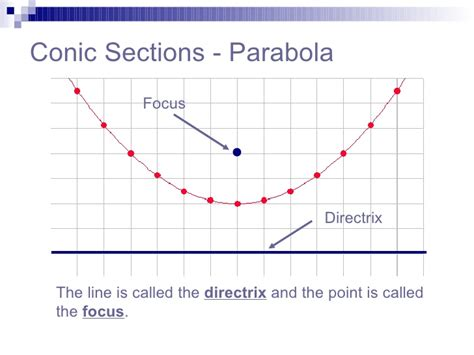 parabola conic sections parabola