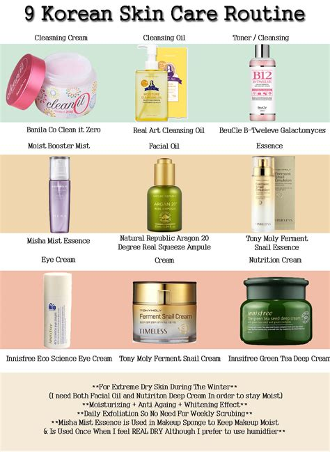 My Skin Care Routine November 9th 2006 by Ladyfoxblogger 9 Step In Korean Skin Care Routine