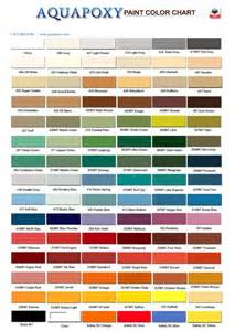 colors paint epoxy colors and paint for bathroom on