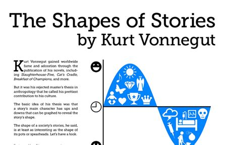 pattern and shape by kurt rowland kurt vonnegut diagrams the shape of all stories in a