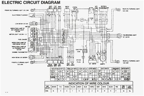 50cc yamaha wiring diagram wiring diagram with description
