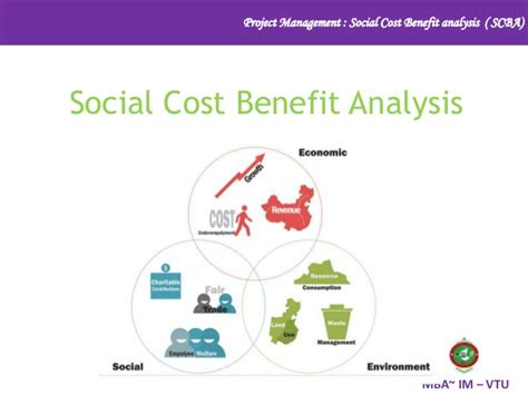Cost Benefit Of An Mba by Scba 140601145615 Phpapp02