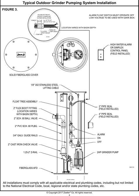 Zoeller Sump Pump Wiring Diagram - Wiring Diagram Schemas