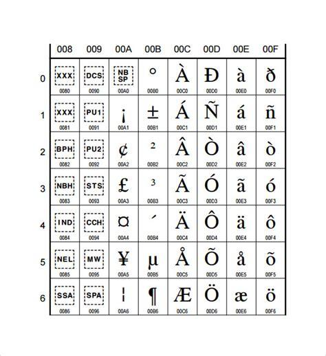 printable alphabet in spanish number names worksheets 187 blank alphabet chart free