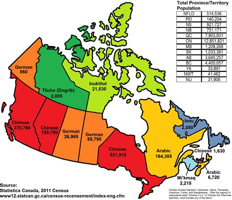 speaking countries in canada most commonly spoken language in canada other than