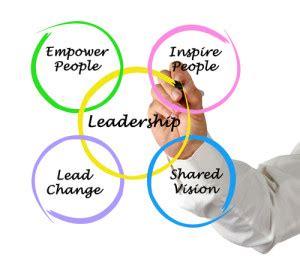 importance  leadership development