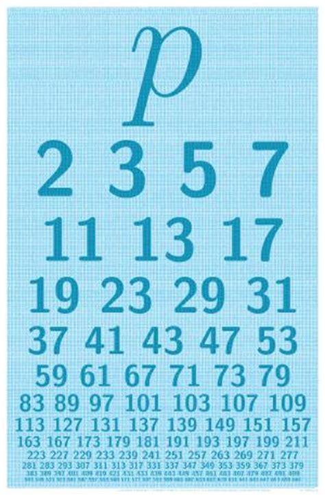 printable prime number poster unihedron primes poster