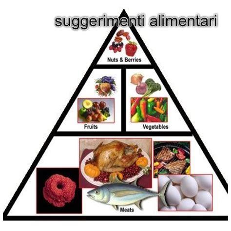 la dieta alcalina come rimedio all acidosi cronica geppy