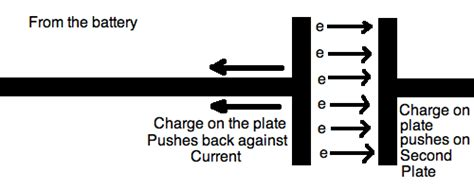 what is the charge on one plate of a capacitor what is the charge on the second plate of the capacitor c3 in c 28 images capacitance and