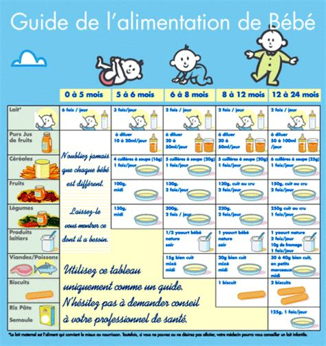 L Guide by Assistante Maternelle Agr 233 233 E Page 11