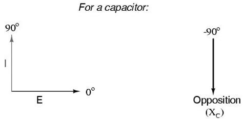 reactance for capacitor lessons in electric circuits volume ii ac chapter 4