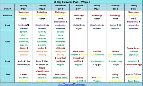 21 Day Sugar Detox Approved Food List by Week 1 21 Day Fix Meal Plan Momma T Fitness