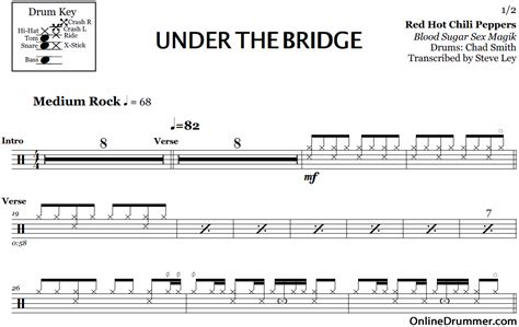 red hot chili peppers under the bridge tabs kfir ochaion drum how to read drum sheet music pdf how to read how