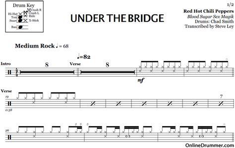 under the bridge sheet music by red hot chili peppers under the bridge the red hot chili peppers drum sheet