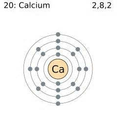How Many Protons Neutrons And Electrons Does Calcium File Electron Shell 020 Calcium Png