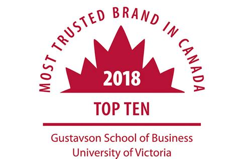 2018 Consumer Mba Associate Brand Manager uvic news of