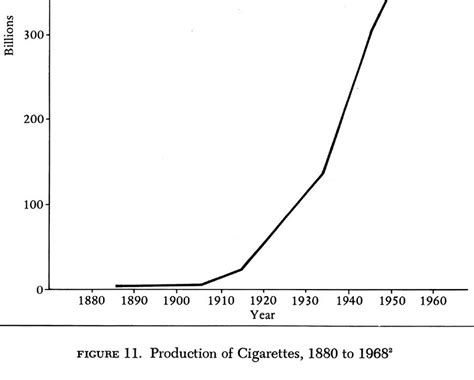 tobacco bright creating an american commodity 1617ã 1937 johns studies in the history of technology books freedom of medicine and diet war tobacco pharma