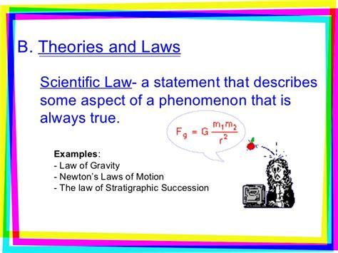 exle of scientific image gallery science laws