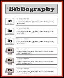 Meaning Of Bibliography In Report Writing by 25 Best Ideas About Citing Sources On Avoiding Plagiarism Credible And