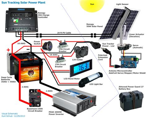 solar panel wiring diagram for motorhome wiring diagram