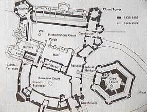 D D Castle Floor Plans by Raglan Castle Ground Plan