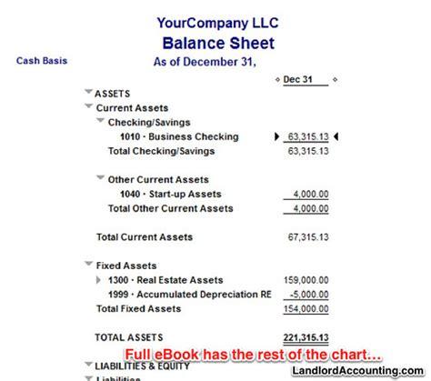 sample balance sheet landlord accounting quickbooks flickr