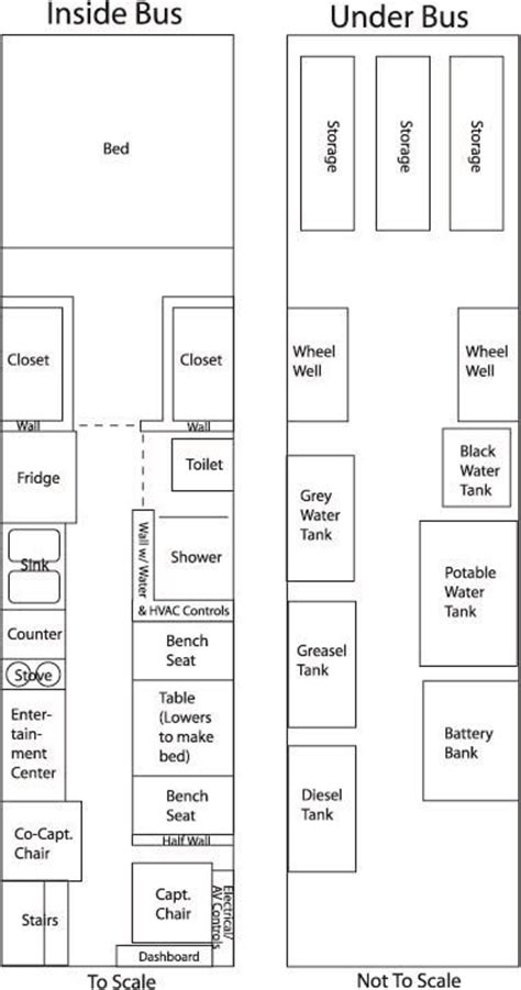 floor plan scale converter school bus cer bus cer and floor plans on pinterest