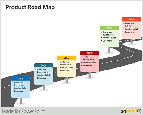 Free Download Offer On 24point0 Product Roadmap Slide Road Ppt Template Free